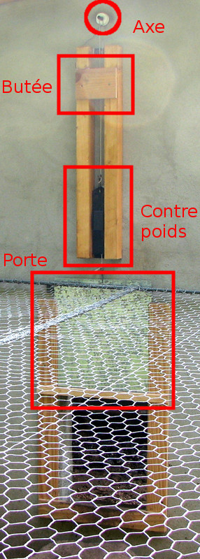 Poulailler Automatique - Fabriquer porte poulailler automatique